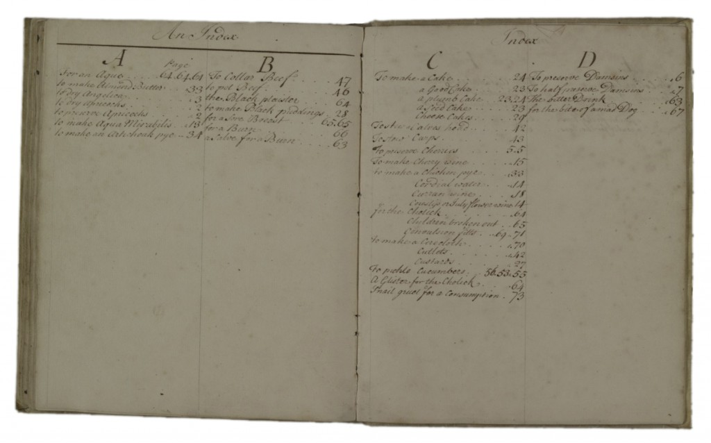 Index in Elizabeth' Slany's book of receipts